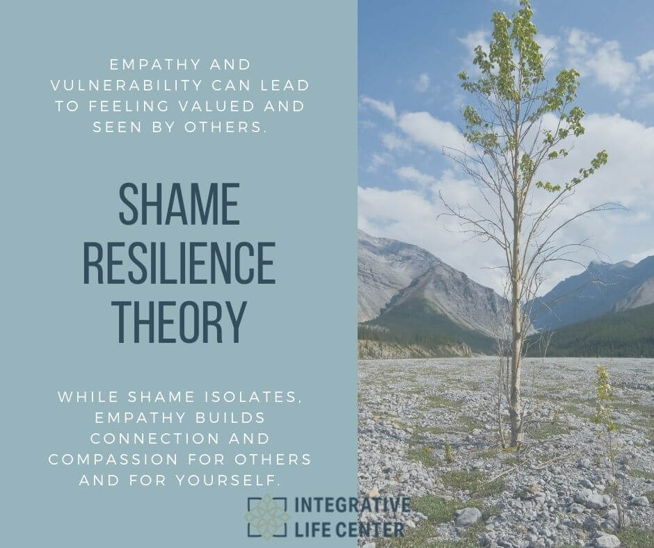 """A social card picturing a tree and the words next to it """"shame resilience theory"""""""